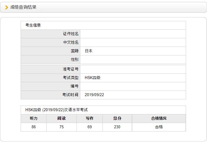 HSK4級の試験結果